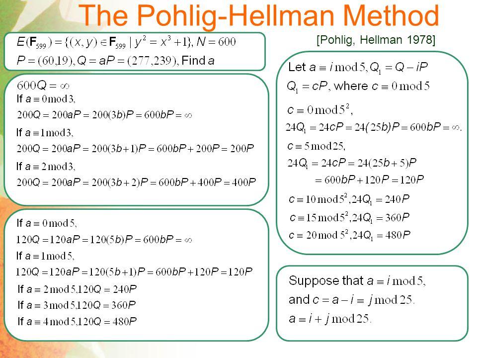 The Pohlig-Hellman Method [Pohlig, Hellman 1978]
